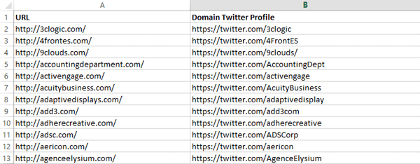 Scraping Twitter Results