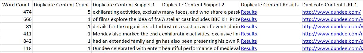 Duplicate Content Export