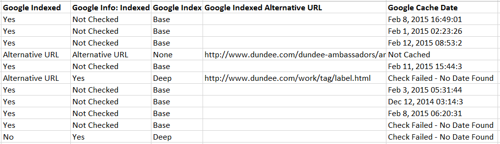 New Indexation Checker