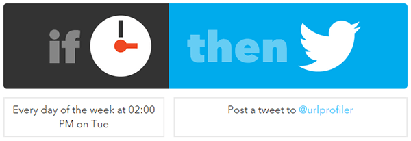 Twitter Automation with IFTTT